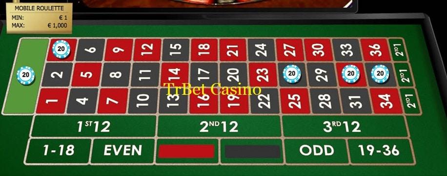 trbet casino sitesi